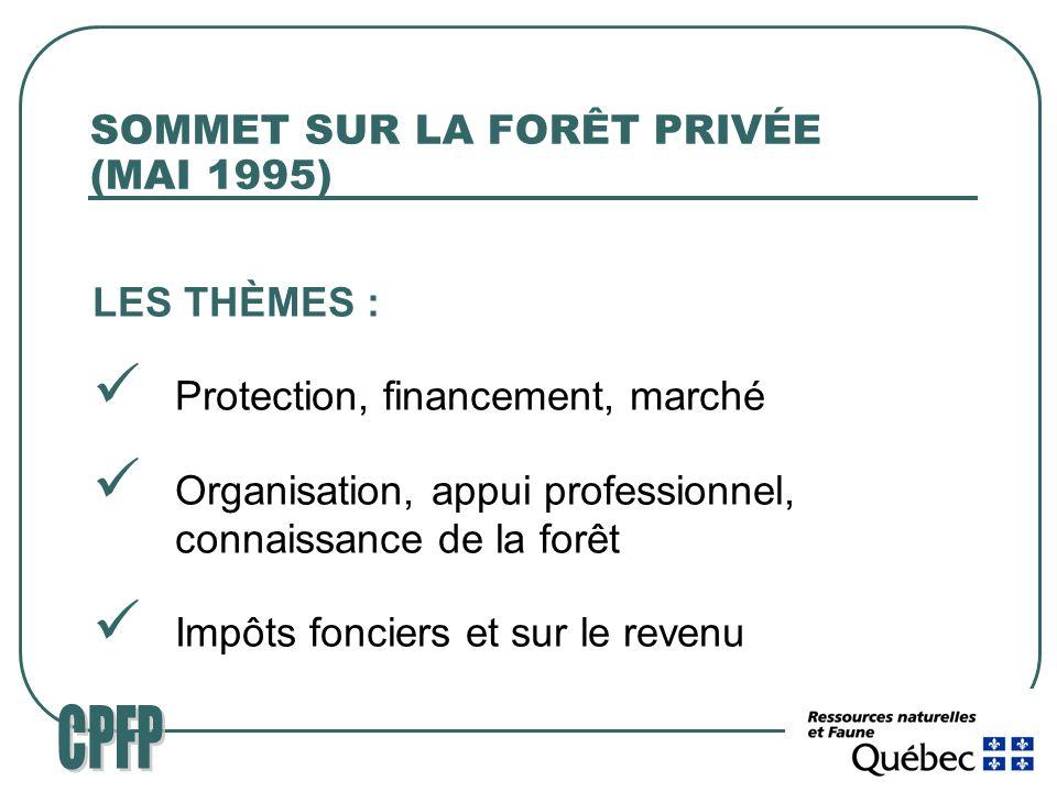 SOMMET SUR LA FORÊT PRIVÉE (MAI 1995) LES THÈMES : Protection, financement, marché Organisation, appui professionnel, connaissance de la forêt Impôts fonciers et sur le revenu