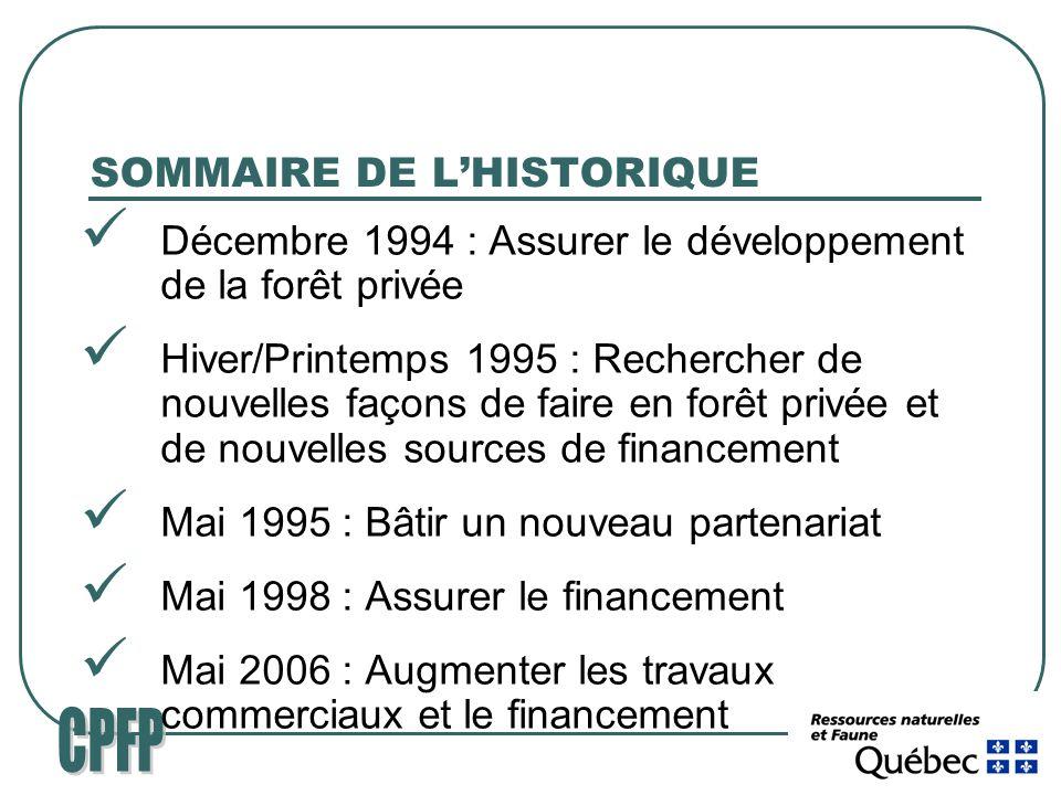SOMMAIRE DE LHISTORIQUE Décembre 1994 : Assurer le développement de la forêt privée Hiver/Printemps 1995 : Rechercher de nouvelles façons de faire en forêt privée et de nouvelles sources de financement Mai 1995 : Bâtir un nouveau partenariat Mai 1998 : Assurer le financement Mai 2006 : Augmenter les travaux commerciaux et le financement