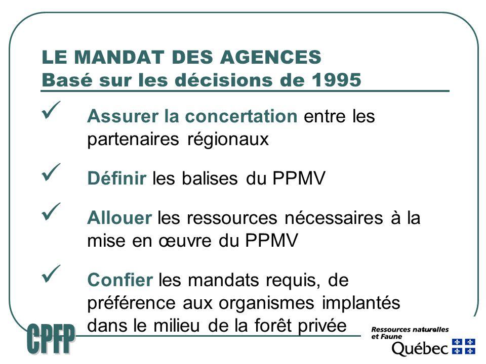 LE MANDAT DES AGENCES Basé sur les décisions de 1995 Assurer la concertation entre les partenaires régionaux Définir les balises du PPMV Allouer les ressources nécessaires à la mise en œuvre du PPMV Confier les mandats requis, de préférence aux organismes implantés dans le milieu de la forêt privée …