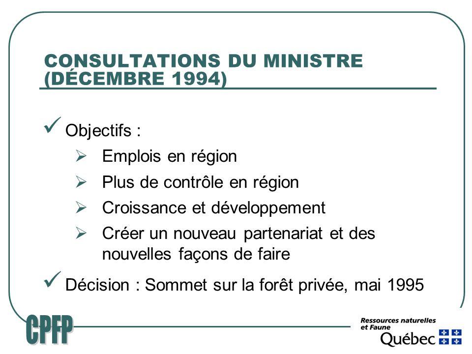 CONSULTATIONS DU MINISTRE (DÉCEMBRE 1994) Objectifs : Emplois en région Plus de contrôle en région Croissance et développement Créer un nouveau partenariat et des nouvelles façons de faire Décision : Sommet sur la forêt privée, mai 1995