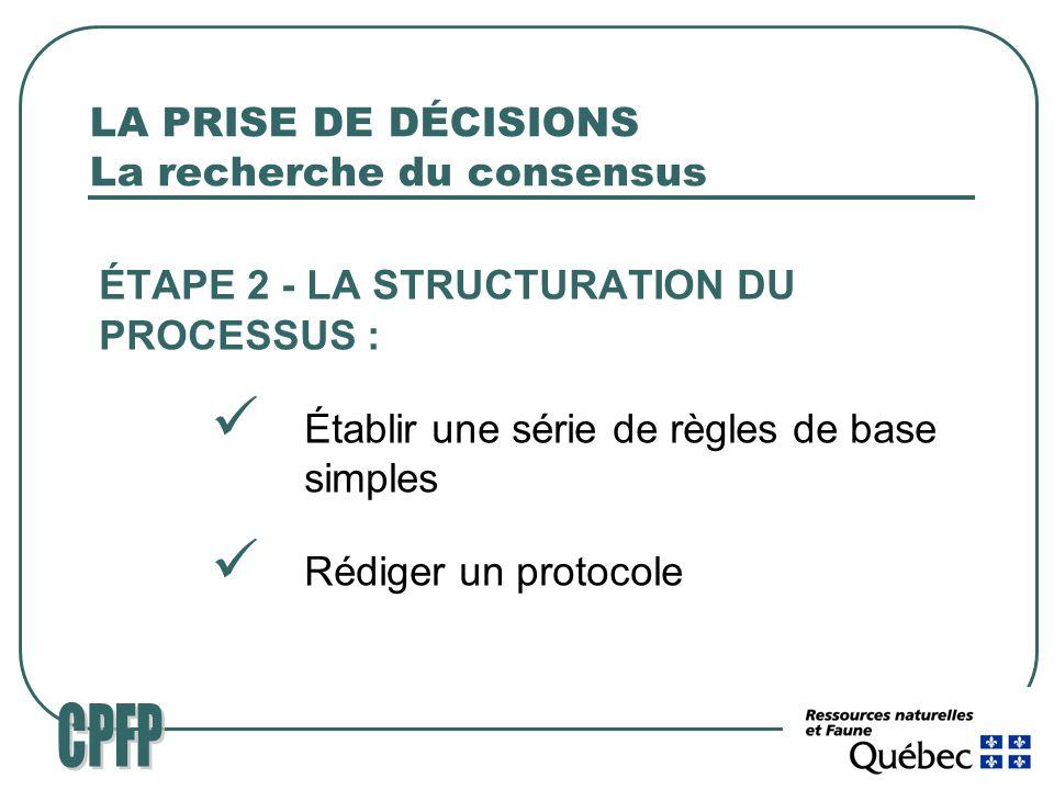 LA PRISE DE DÉCISIONS La recherche du consensus ÉTAPE 2 - LA STRUCTURATION DU PROCESSUS : Établir une série de règles de base simples Rédiger un protocole