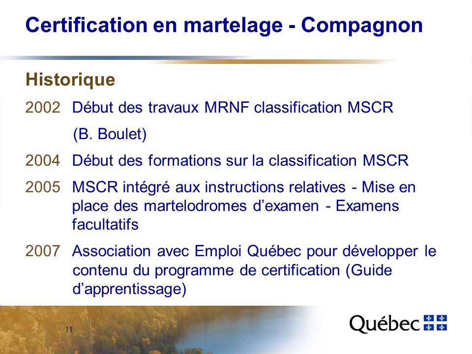 11 Certification en martelage - Compagnon Historique 2002Début des travaux MRNF classification MSCR (B.
