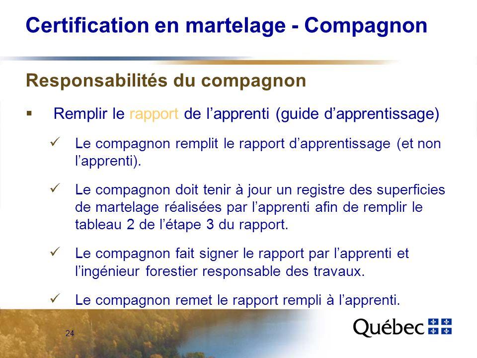 24 Certification en martelage - Compagnon Responsabilités du compagnon Remplir le rapport de lapprenti (guide dapprentissage) Le compagnon remplit le rapport dapprentissage (et non lapprenti).