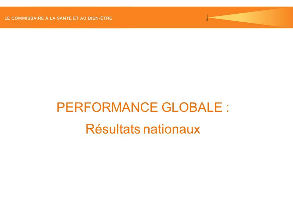 PERFORMANCE GLOBALE : Résultats nationaux