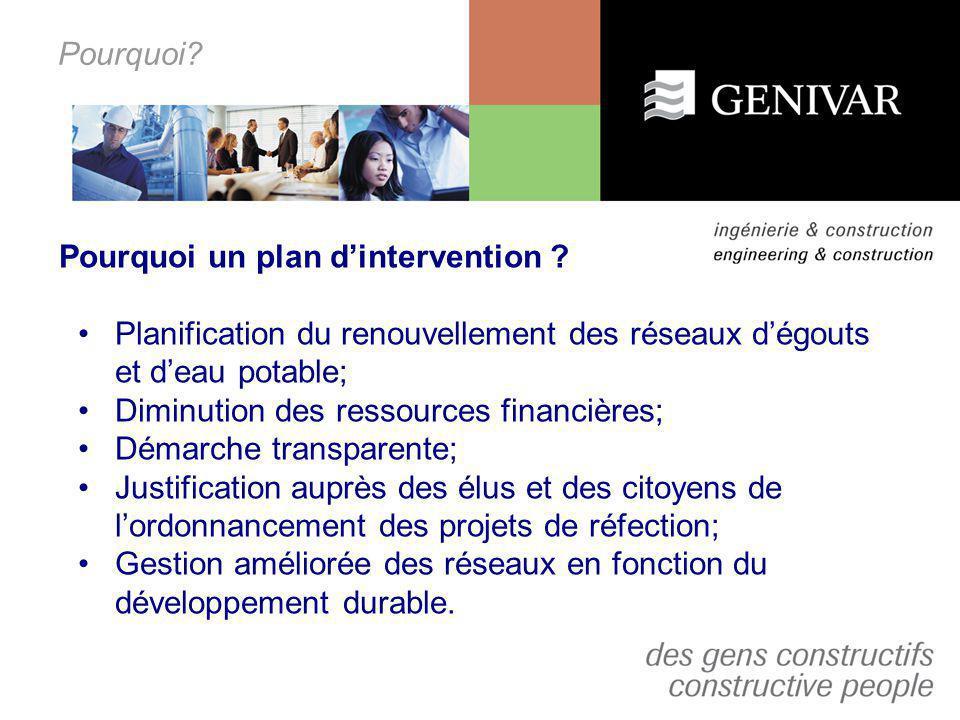Pourquoi? Pourquoi un plan dintervention ? Planification du renouvellement des réseaux dégouts et deau potable; Diminution des ressources financières;