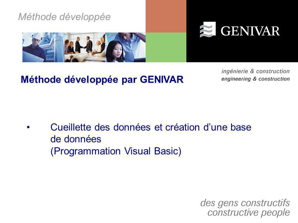 Méthode développée Méthode développée par GENIVAR Cueillette des données et création dune base de données (Programmation Visual Basic)