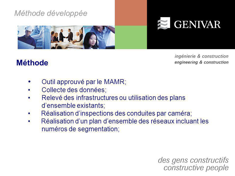 Méthode développée Méthode Outil approuvé par le MAMR; Collecte des données; Relevé des infrastructures ou utilisation des plans densemble existants;