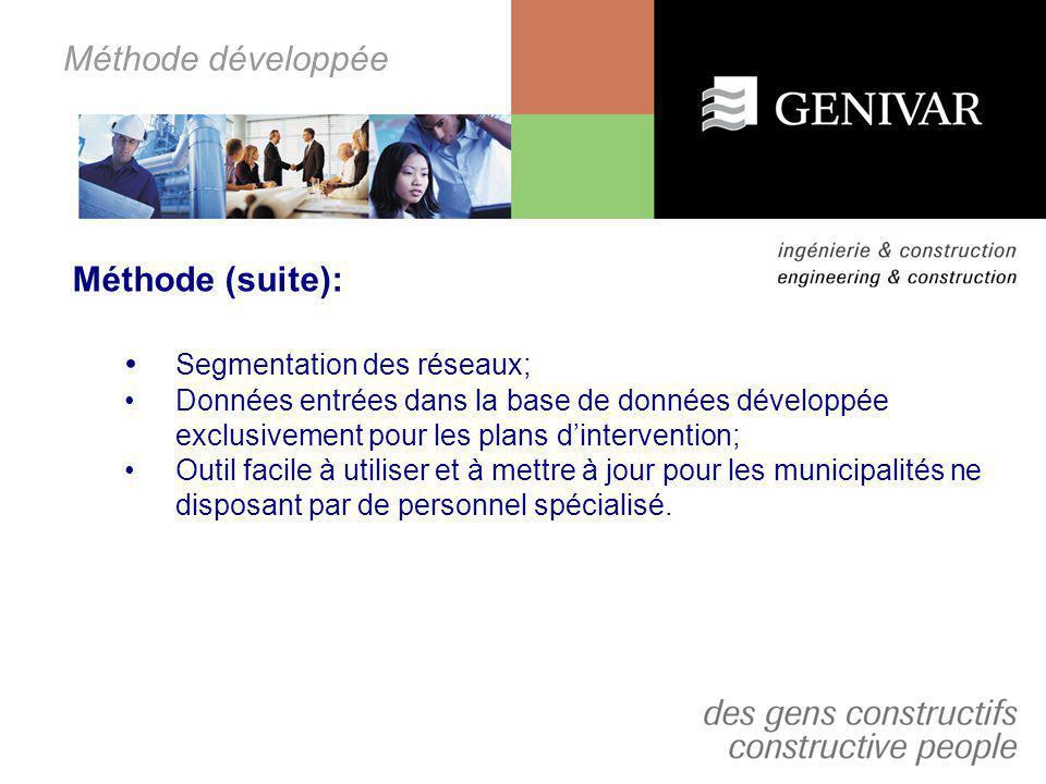 Méthode développée Méthode (suite): Segmentation des réseaux; Données entrées dans la base de données développée exclusivement pour les plans dinterve