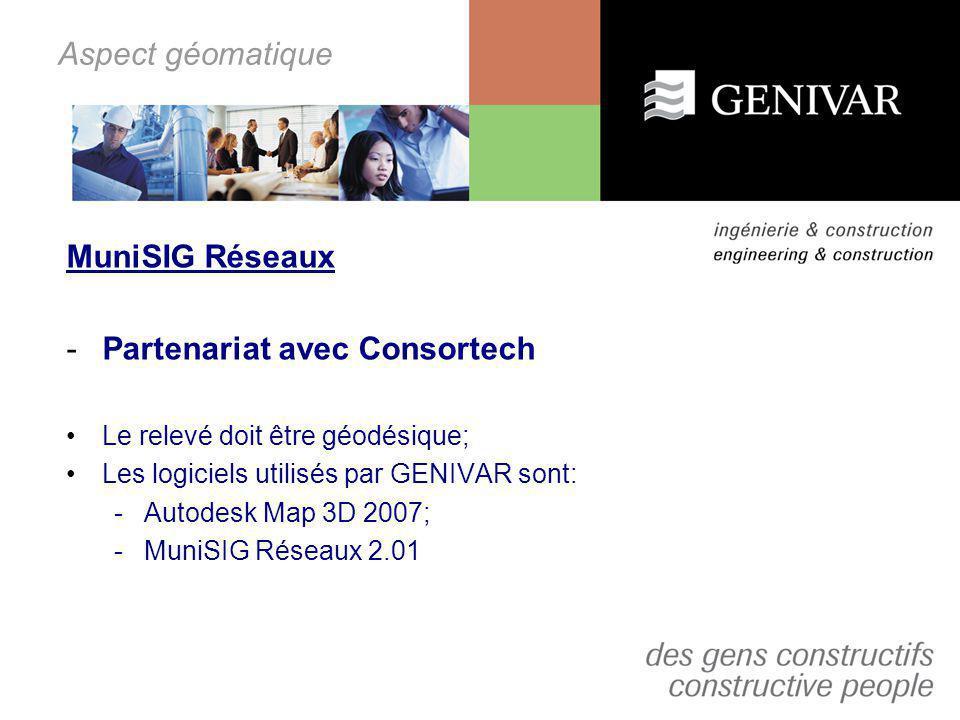 Aspect géomatique MuniSIG Réseaux -Partenariat avec Consortech Le relevé doit être géodésique; Les logiciels utilisés par GENIVAR sont: -Autodesk Map