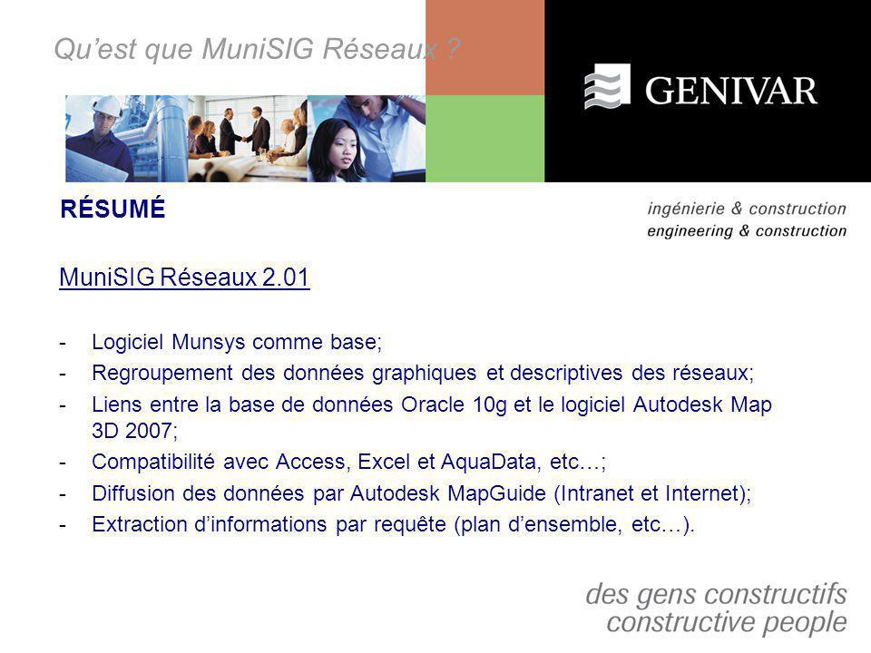 Quest que MuniSIG Réseaux ? MuniSIG Réseaux 2.01 -Logiciel Munsys comme base; -Regroupement des données graphiques et descriptives des réseaux; -Liens