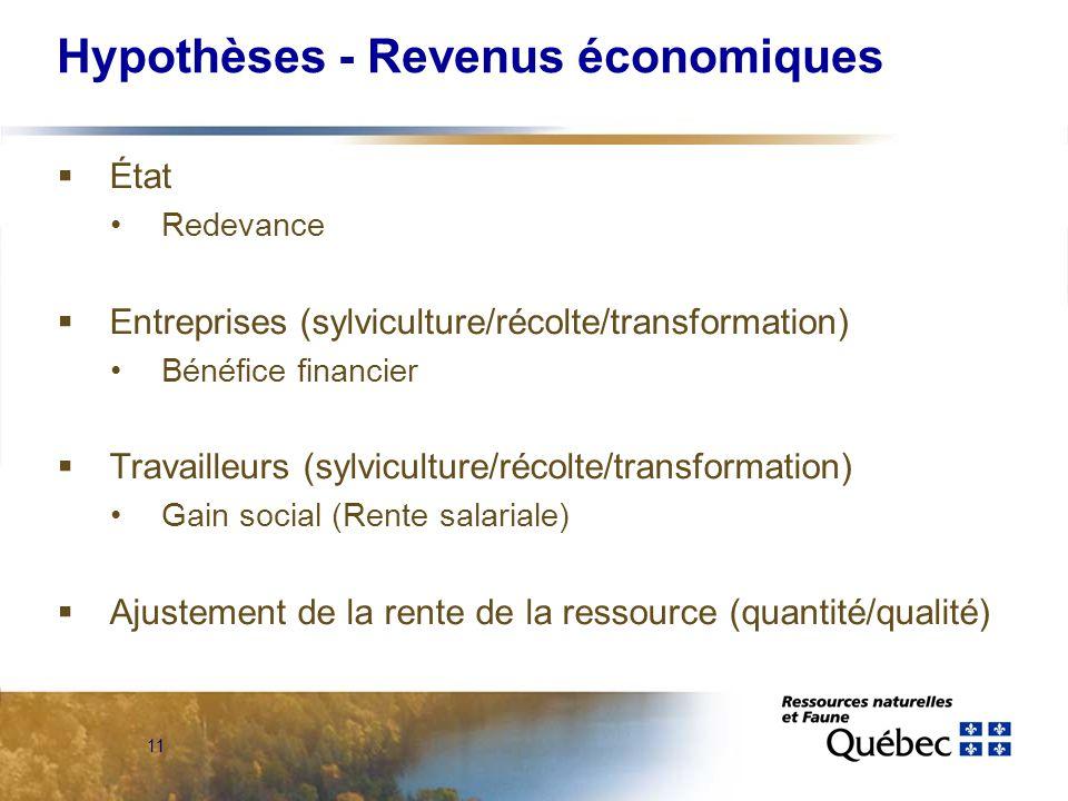 11 Hypothèses - Revenus économiques État Redevance Entreprises (sylviculture/récolte/transformation) Bénéfice financier Travailleurs (sylviculture/récolte/transformation) Gain social (Rente salariale) Ajustement de la rente de la ressource (quantité/qualité)