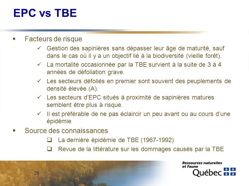 25 EPC vs TBE Facteurs de risque Gestion des sapinières sans dépasser leur âge de maturité, sauf dans le cas où il y a un objectif lié à la biodiversité (vieille forêt).