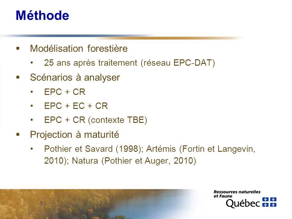 5 Méthode Modélisation forestière 25 ans après traitement (réseau EPC-DAT) Scénarios à analyser EPC + CR EPC + EC + CR EPC + CR (contexte TBE) Projection à maturité Pothier et Savard (1998); Artémis (Fortin et Langevin, 2010); Natura (Pothier et Auger, 2010)