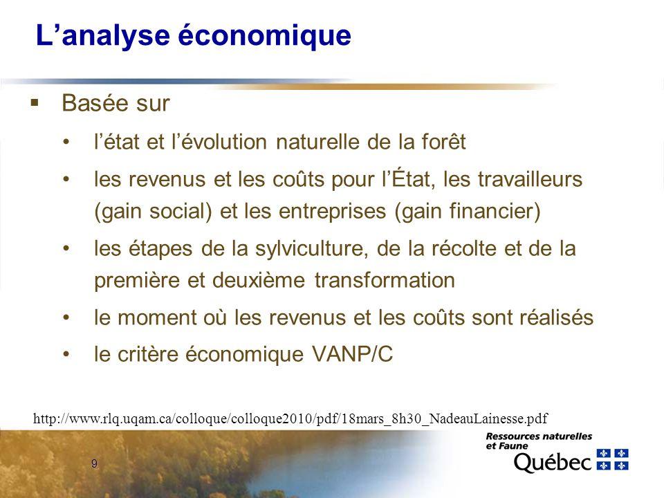 9 Lanalyse économique Basée sur létat et lévolution naturelle de la forêt les revenus et les coûts pour lÉtat, les travailleurs (gain social) et les entreprises (gain financier) les étapes de la sylviculture, de la récolte et de la première et deuxième transformation le moment où les revenus et les coûts sont réalisés le critère économique VANP/C http://www.rlq.uqam.ca/colloque/colloque2010/pdf/18mars_8h30_NadeauLainesse.pdf