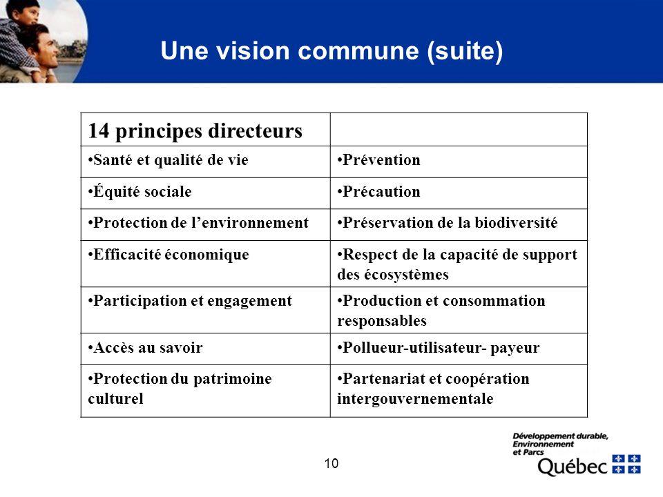 10 Une vision commune (suite) 14 principes directeurs Santé et qualité de viePrévention Équité socialePrécaution Protection de lenvironnementPréservat