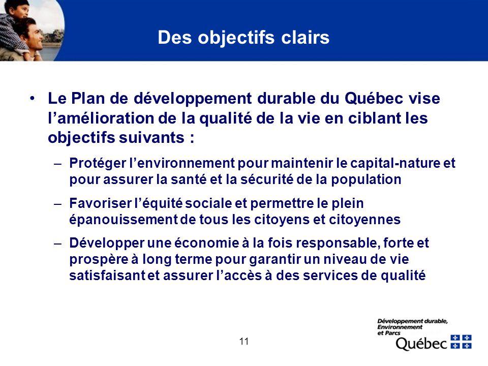 11 Des objectifs clairs Le Plan de développement durable du Québec vise lamélioration de la qualité de la vie en ciblant les objectifs suivants : –Pro