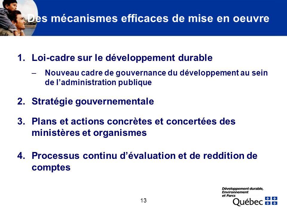 13 Des mécanismes efficaces de mise en oeuvre 1.Loi-cadre sur le développement durable –Nouveau cadre de gouvernance du développement au sein de ladmi