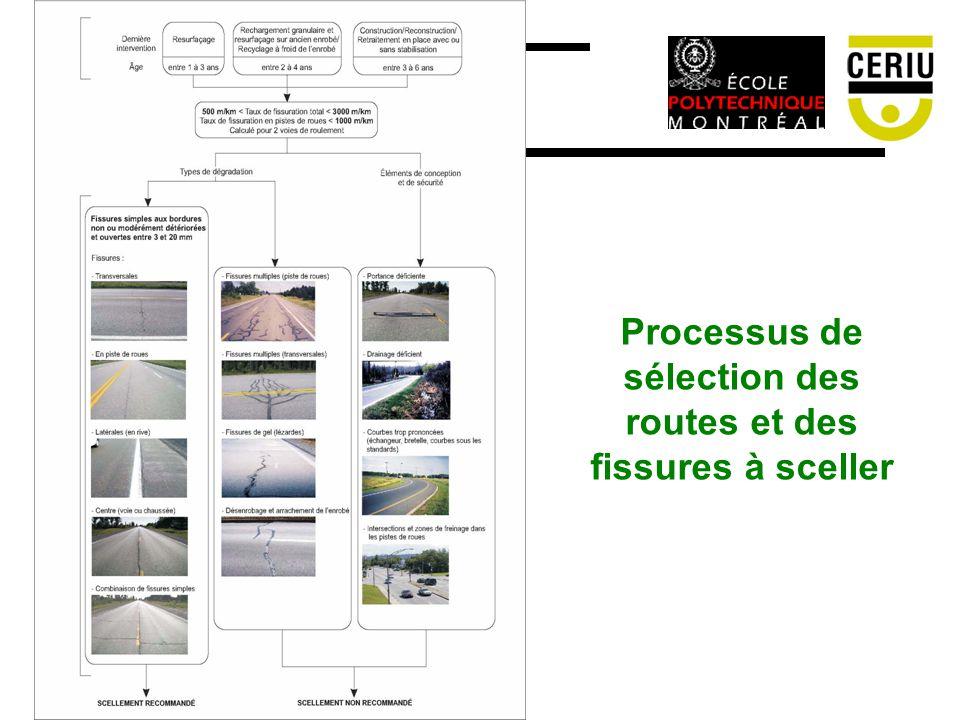 Solutions proposées Processus de sélection des routes et des fissures à sceller