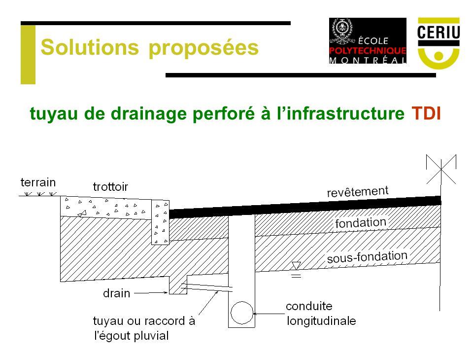 Solutions proposées tuyau de drainage perforé à linfrastructure TDI