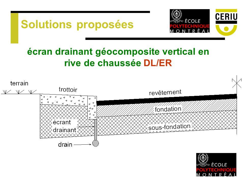 Solutions proposées écran drainant géocomposite vertical en rive de chaussée DL/ER