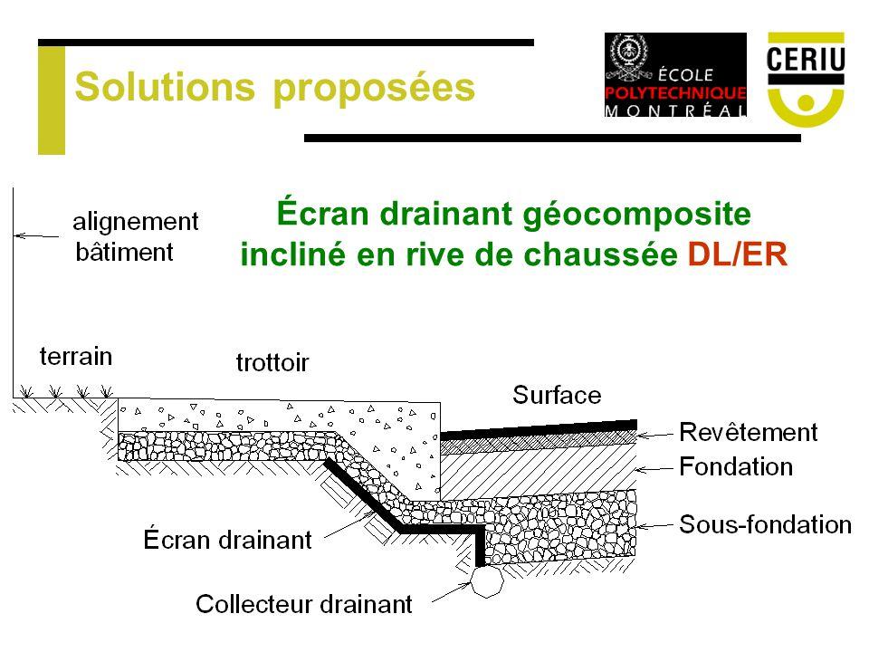Solutions proposées Écran drainant géocomposite incliné en rive de chaussée DL/ER