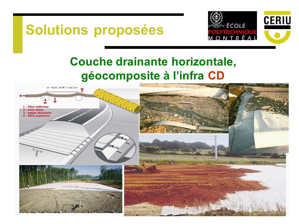 Solutions proposées Couche drainante horizontale, géocomposite à linfra CD