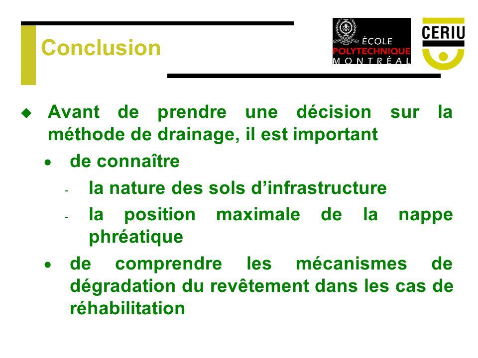 Conclusion Avant de prendre une décision sur la méthode de drainage, il est important de connaître - la nature des sols dinfrastructure - la position maximale de la nappe phréatique de comprendre les mécanismes de dégradation du revêtement dans les cas de réhabilitation