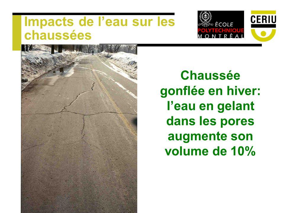 Impacts de leau sur les chaussées Chaussée gonflée en hiver: leau en gelant dans les pores augmente son volume de 10%
