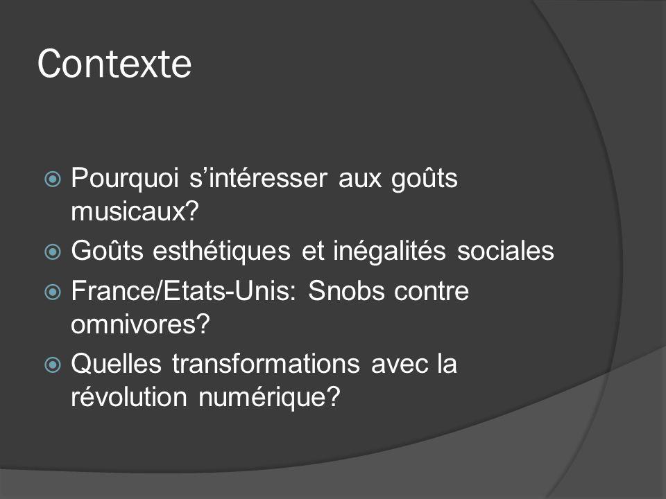 Contexte Pourquoi sintéresser aux goûts musicaux? Goûts esthétiques et inégalités sociales France/Etats-Unis: Snobs contre omnivores? Quelles transfor