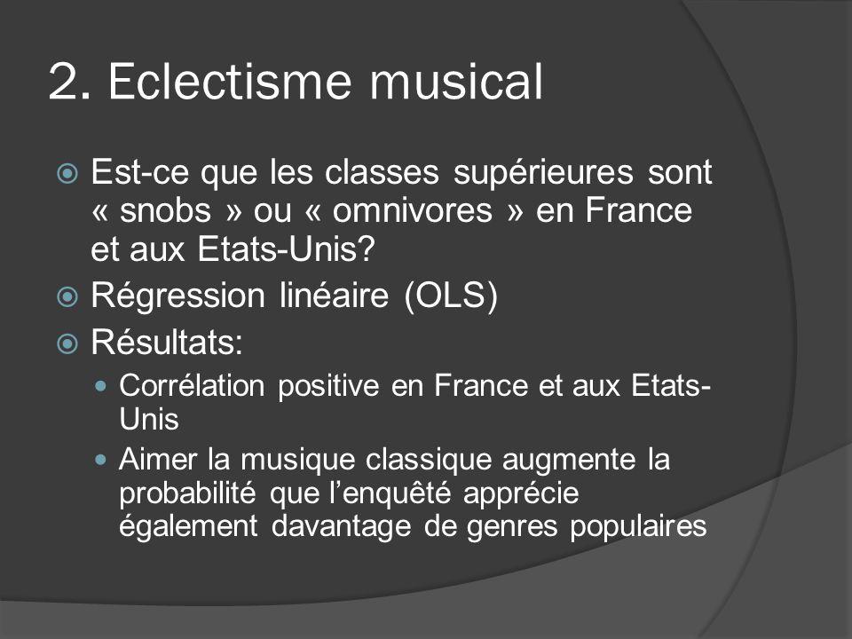 2. Eclectisme musical Est-ce que les classes supérieures sont « snobs » ou « omnivores » en France et aux Etats-Unis? Régression linéaire (OLS) Résult