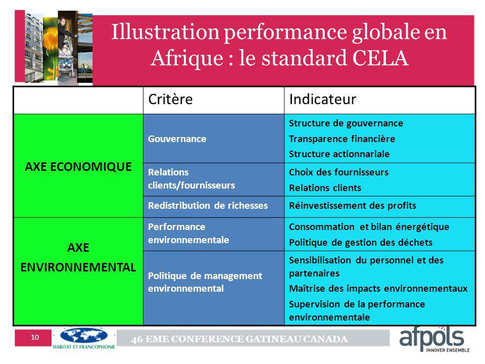 46 EME CONFERENCE GATINEAU CANADA 10 Illustration performance globale en Afrique : le standard CELA CritèreIndicateur AXE ECONOMIQUE Gouvernance Struc