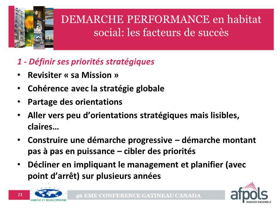 46 EME CONFERENCE GATINEAU CANADA 21 DEMARCHE PERFORMANCE en habitat social: les facteurs de succès 1 - Définir ses priorités stratégiques Revisiter «