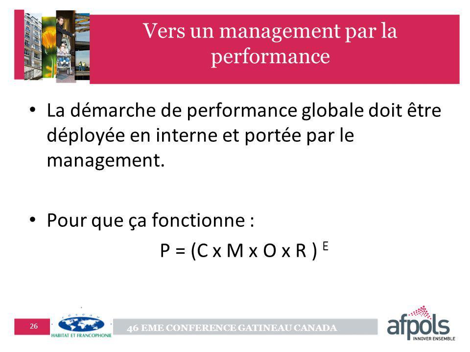46 EME CONFERENCE GATINEAU CANADA 26 Vers un management par la performance La démarche de performance globale doit être déployée en interne et portée par le management.