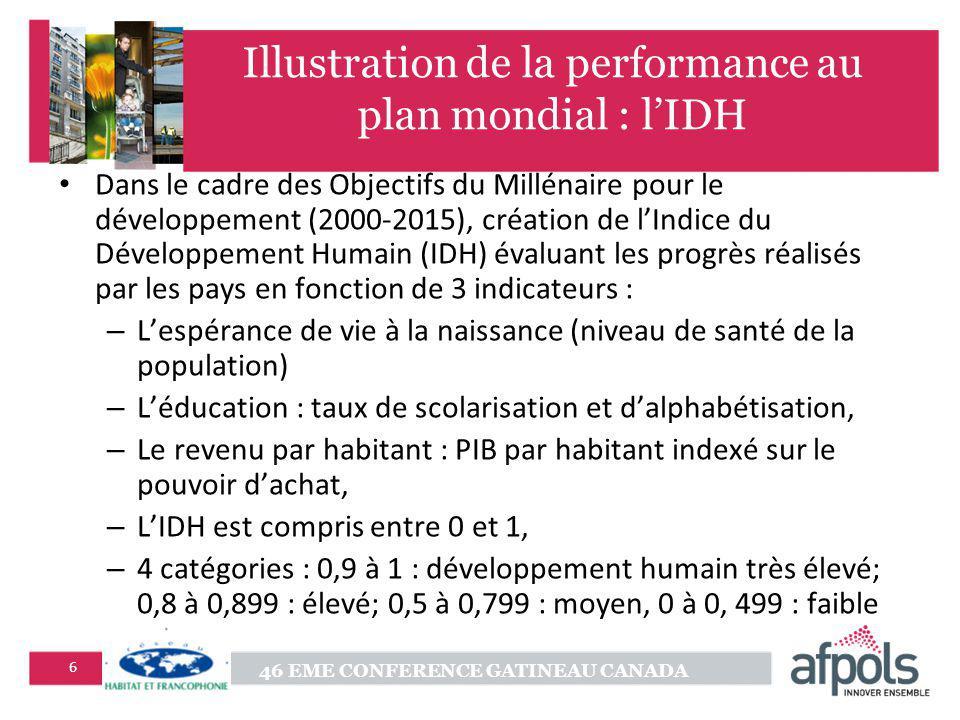 46 EME CONFERENCE GATINEAU CANADA 6 Illustration de la performance au plan mondial : lIDH Dans le cadre des Objectifs du Millénaire pour le développem