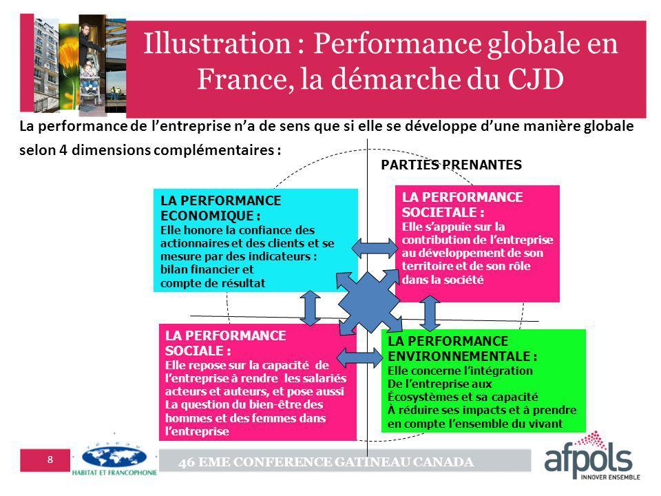 46 EME CONFERENCE GATINEAU CANADA 8 Illustration : Performance globale en France, la démarche du CJD La performance de lentreprise na de sens que si e