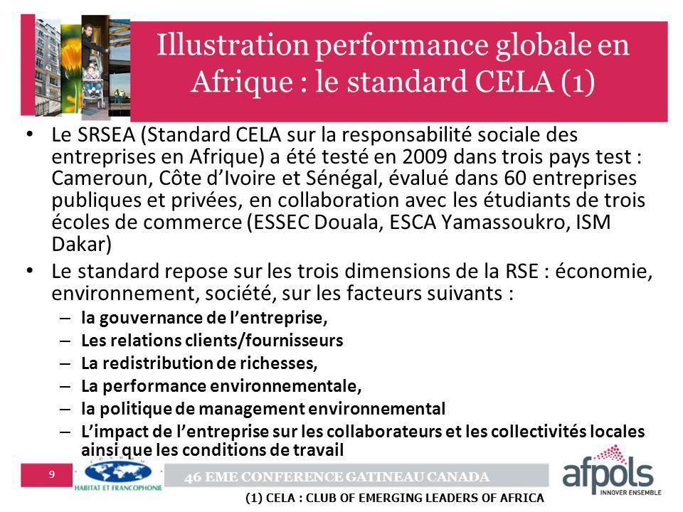 46 EME CONFERENCE GATINEAU CANADA 9 Illustration performance globale en Afrique : le standard CELA (1) Le SRSEA (Standard CELA sur la responsabilité sociale des entreprises en Afrique) a été testé en 2009 dans trois pays test : Cameroun, Côte dIvoire et Sénégal, évalué dans 60 entreprises publiques et privées, en collaboration avec les étudiants de trois écoles de commerce (ESSEC Douala, ESCA Yamassoukro, ISM Dakar) Le standard repose sur les trois dimensions de la RSE : économie, environnement, société, sur les facteurs suivants : – la gouvernance de lentreprise, – Les relations clients/fournisseurs – La redistribution de richesses, – La performance environnementale, – la politique de management environnemental – Limpact de lentreprise sur les collaborateurs et les collectivités locales ainsi que les conditions de travail (1) CELA : CLUB OF EMERGING LEADERS OF AFRICA