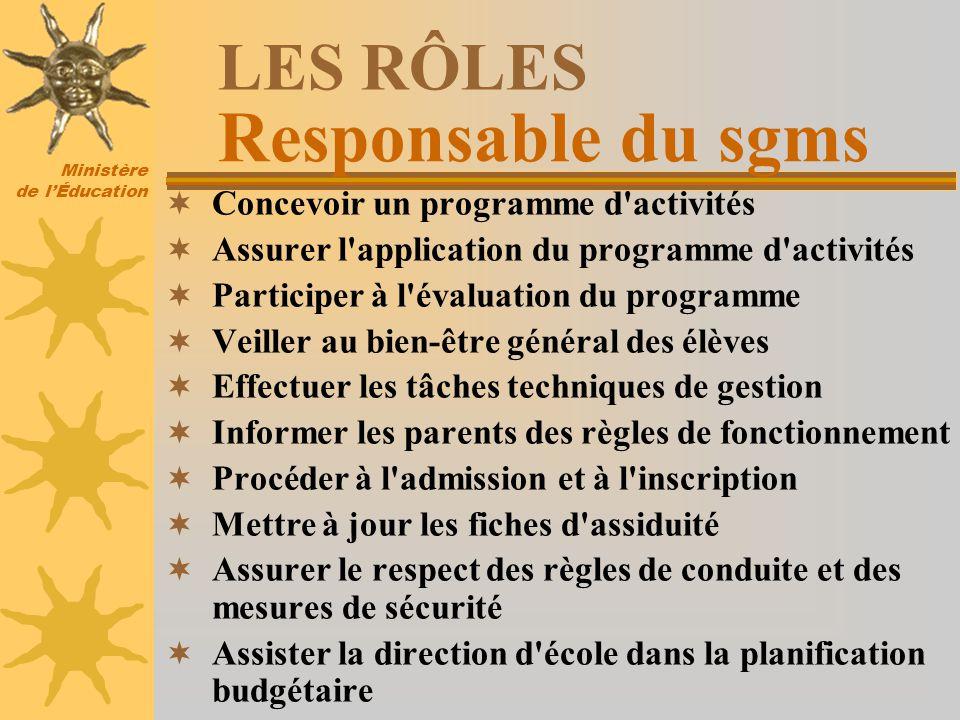 Ministère de lÉducation Concevoir un programme d'activités Assurer l'application du programme d'activités Participer à l'évaluation du programme Veill