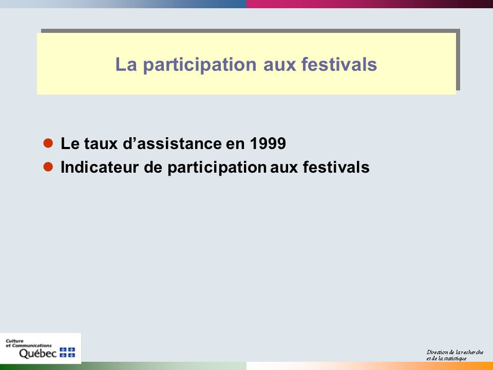 La participation aux festivals Le taux dassistance en 1999 Indicateur de participation aux festivals