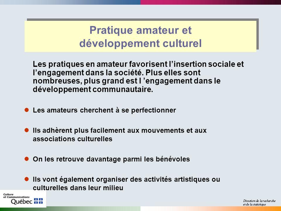 Pratique amateur et développement culturel Pratique amateur et développement culturel Les pratiques en amateur favorisent linsertion sociale et lengagement dans la société.