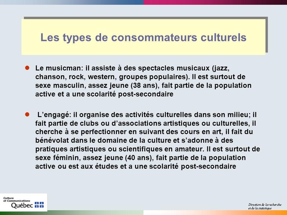 Les types de consommateurs culturels Le musicman: il assiste à des spectacles musicaux (jazz, chanson, rock, western, groupes populaires).