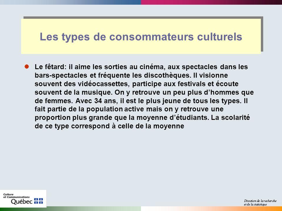 Les types de consommateurs culturels Le fêtard: il aime les sorties au cinéma, aux spectacles dans les bars-spectacles et fréquente les discothèques.