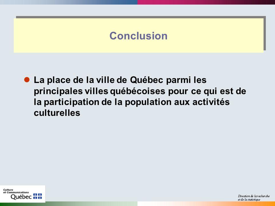 Conclusion La place de la ville de Québec parmi les principales villes québécoises pour ce qui est de la participation de la population aux activités culturelles