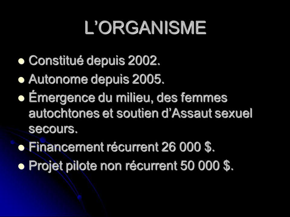 LORGANISME Constitué depuis 2002. Constitué depuis 2002. Autonome depuis 2005. Autonome depuis 2005. Émergence du milieu, des femmes autochtones et so