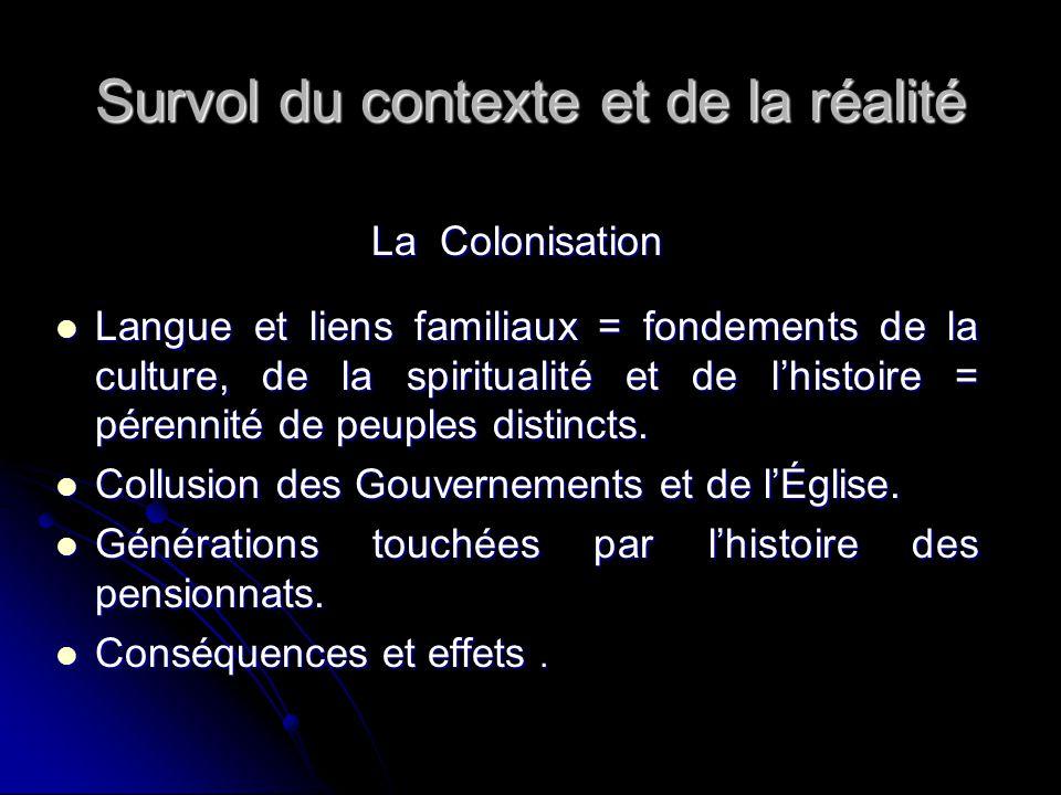 Survol du contexte et de la réalité La Colonisation Langue et liens familiaux = fondements de la culture, de la spiritualité et de lhistoire = pérenni