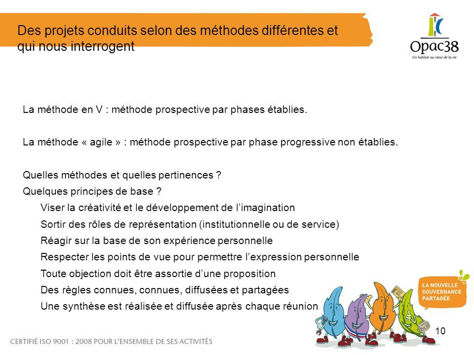 10 Des projets conduits selon des méthodes différentes et qui nous interrogent La méthode en V : méthode prospective par phases établies. La méthode «