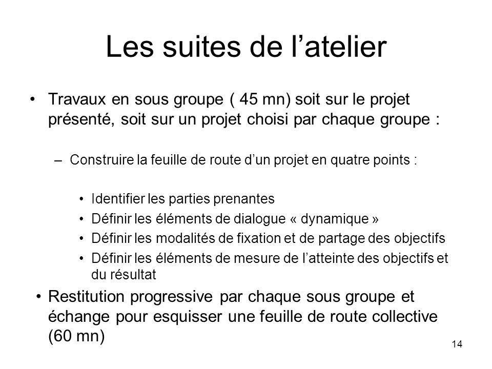 Les suites de latelier Travaux en sous groupe ( 45 mn) soit sur le projet présenté, soit sur un projet choisi par chaque groupe : –Construire la feuil