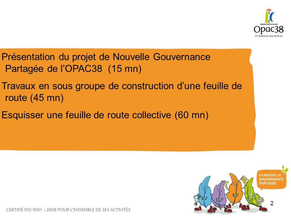 2 Présentation du projet de Nouvelle Gouvernance Partagée de lOPAC38 (15 mn) Travaux en sous groupe de construction dune feuille de route (45 mn) Esquisser une feuille de route collective (60 mn)