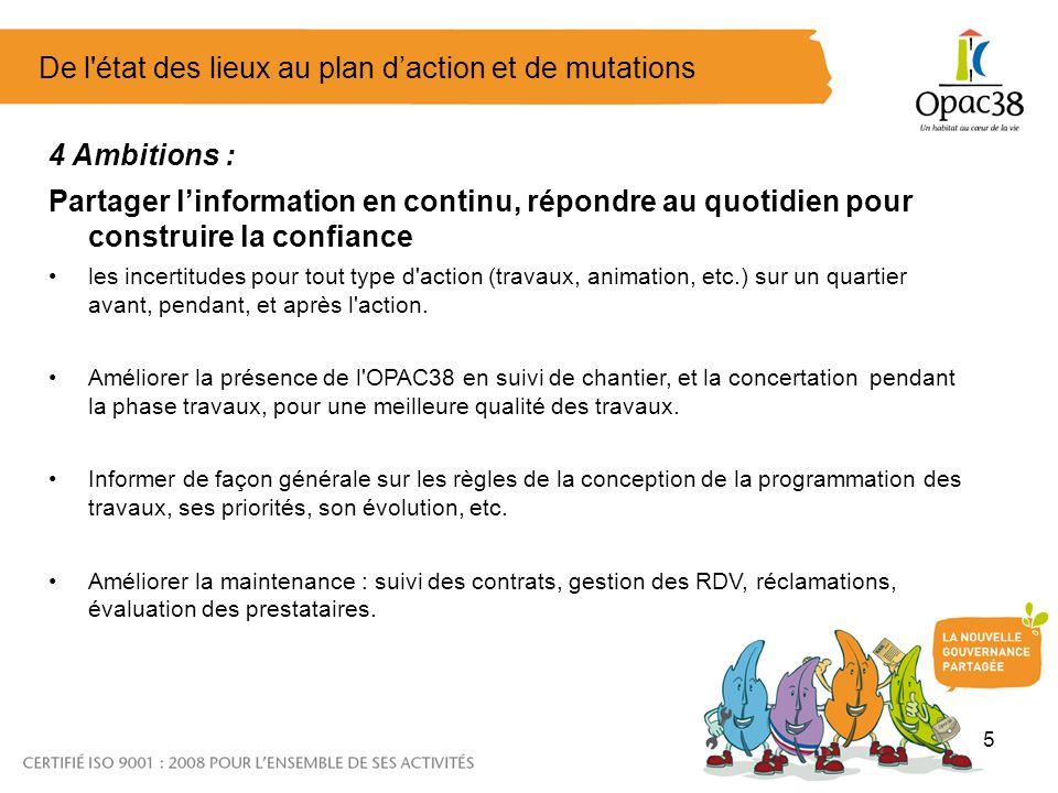 5 De l'état des lieux au plan daction et de mutations 4 Ambitions : Partager linformation en continu, répondre au quotidien pour construire la confian
