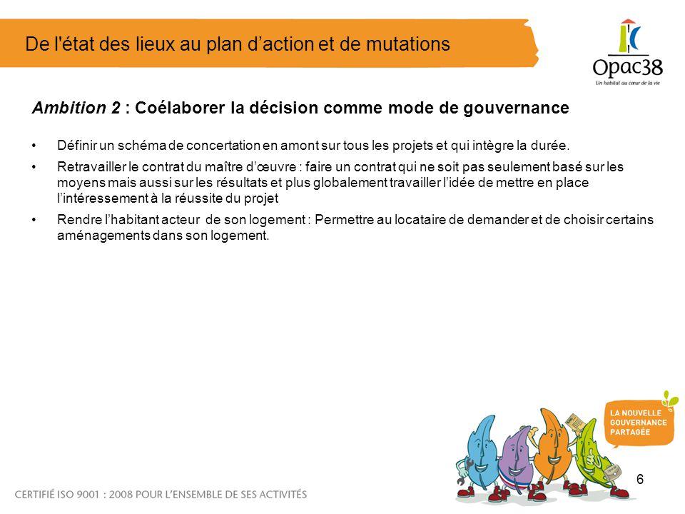 6 De l'état des lieux au plan daction et de mutations Ambition 2 : Coélaborer la décision comme mode de gouvernance Définir un schéma de concertation