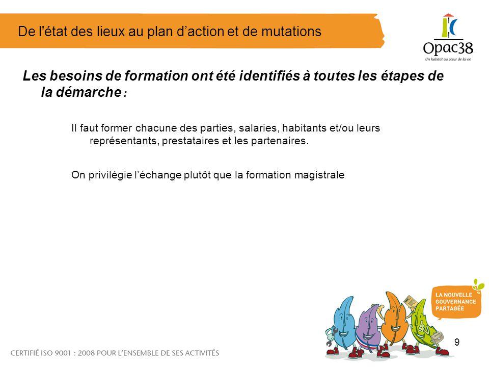 9 De l'état des lieux au plan daction et de mutations Les besoins de formation ont été identifiés à toutes les étapes de la démarche : Il faut former
